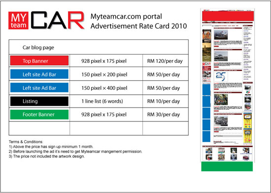 Advertisement Price Rate - Car Blog Page Section